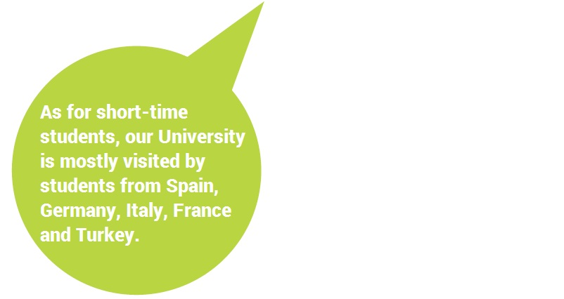As for short-time students, our University is mostly visited by students from Spain, Germany, Italy, France and Turkey.