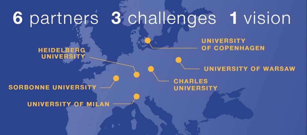 4EU+ Alliance map of the universities